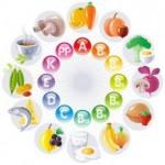 Большой комплекс витаминов